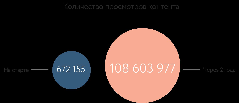 Таблица 1.png